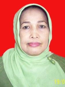 Dra Hj Nurhasanah