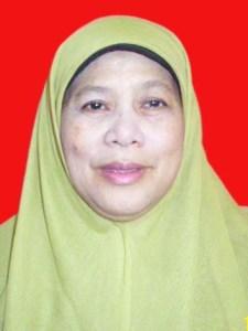Dra Kalsum